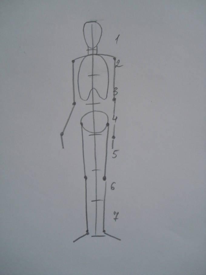 как нарисовать человека рисуем руки и ноги